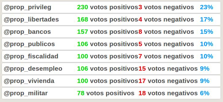 resultados_finales