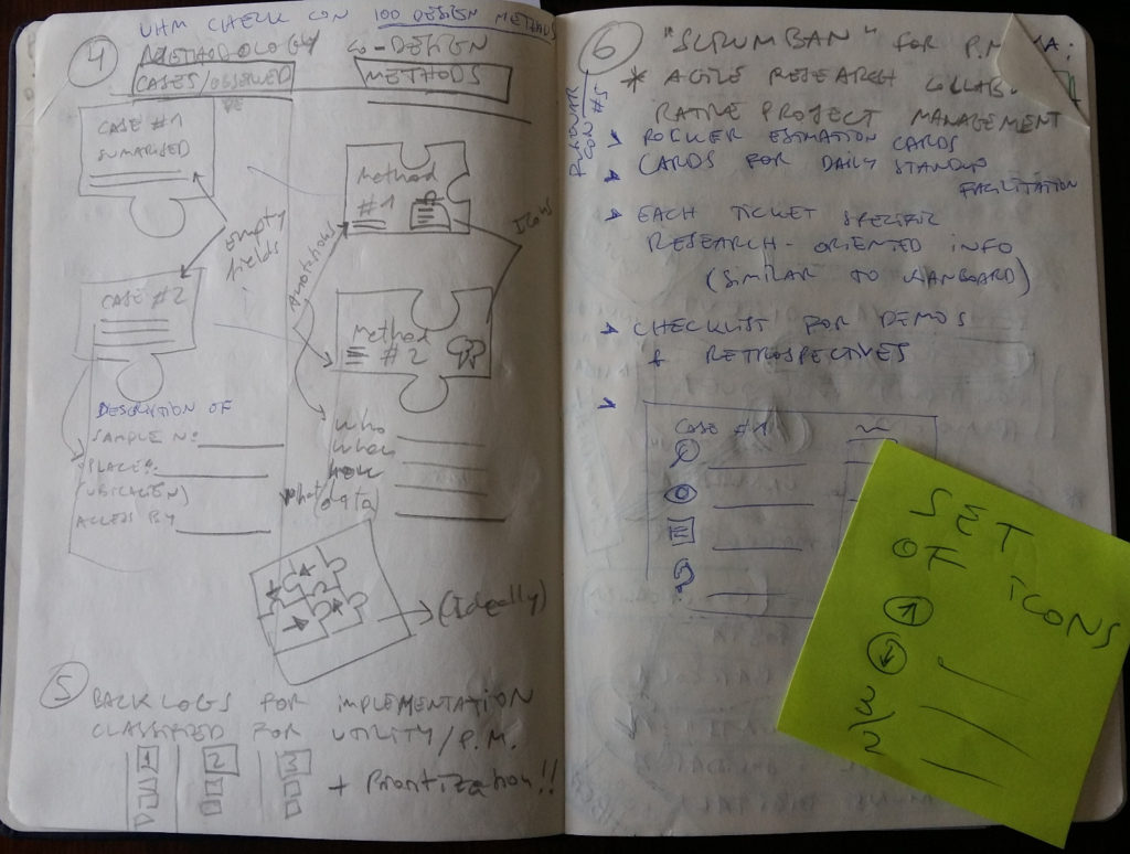 Some early sketches for the ColMeth toolkit basic elements and phases